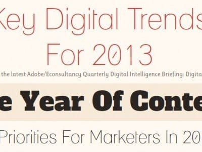   Adobe proclaims 2013 'the year of content' image 1