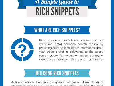 Simple guide to Rich Snippets tools snippet