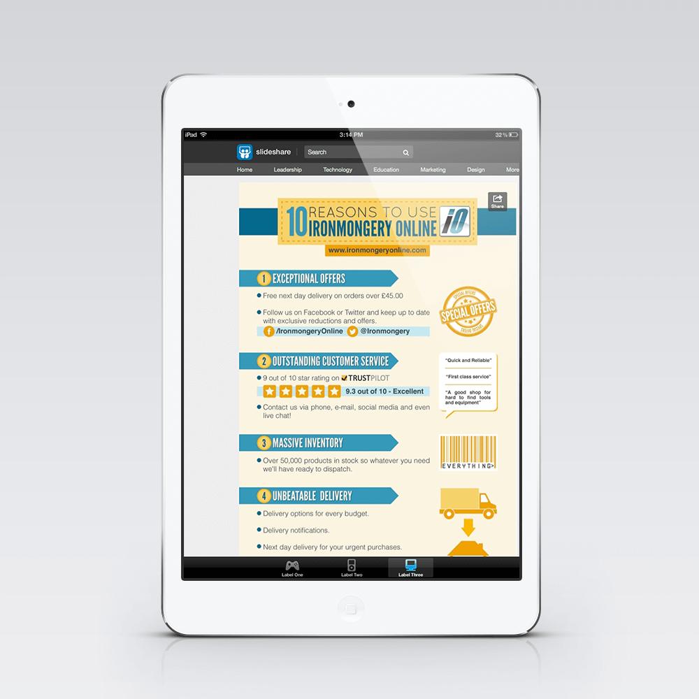 Ironmongery Online Infographic Design
