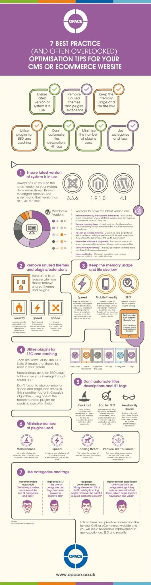 Infographic providing 7 ways to optimise your CMS or e-commerce system