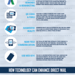   Infographic Design image 4