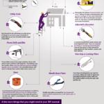 PRIMUS Infographic