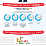 Christmas-Mailing-Infographic