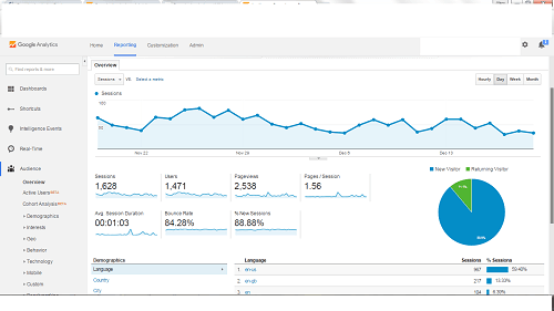 A busy screenshot from Google Analytics