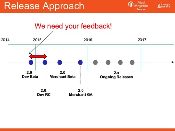 Magento's 2016 Update Schedule