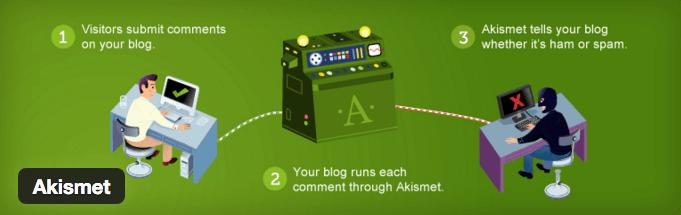 Akismet plugin
