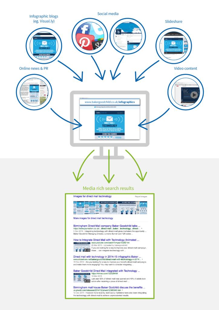 Integrated-Digital-Marketing (1)