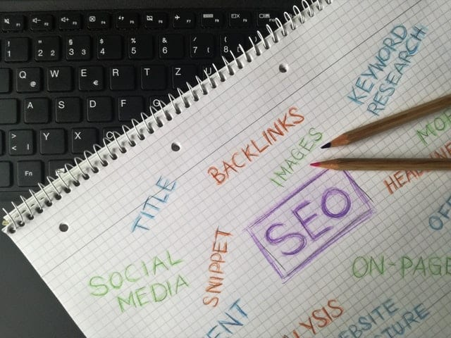 boost backlinks with business directroy sites for SEO 2019